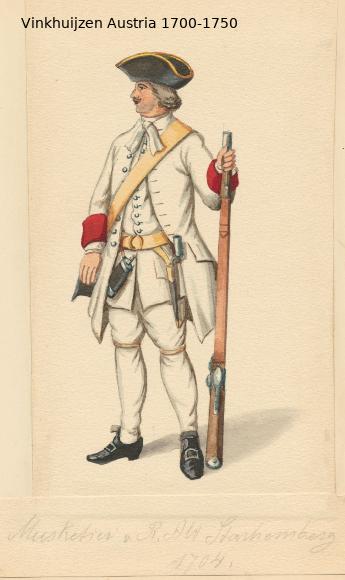 Austrian Uniforms Vinkhuijzen collection NYPL Austr116