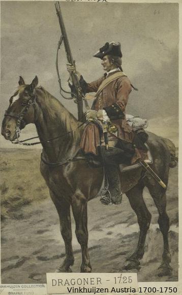 Austrian Uniforms Vinkhuijzen collection NYPL Austr120