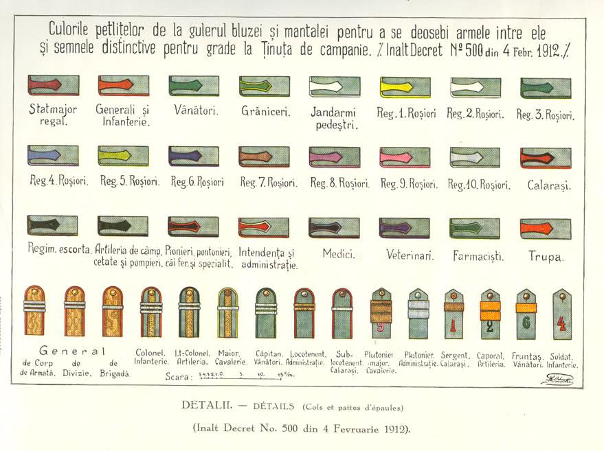 Rumanian Army Ranks from 1895 Rumain10