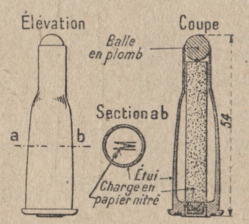 mon BERTHIER 1907-15 - Page 2 Lebel-10