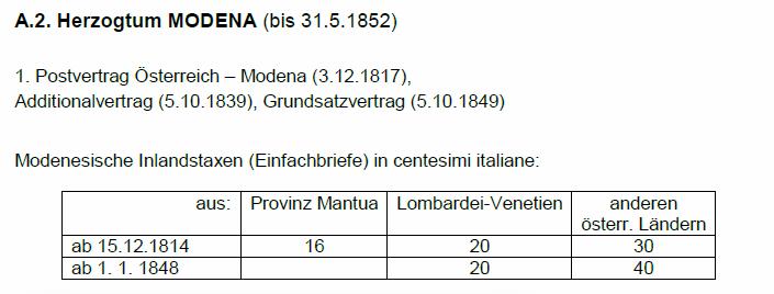 Frage zu Stempelbewertung - Modena Herzog10