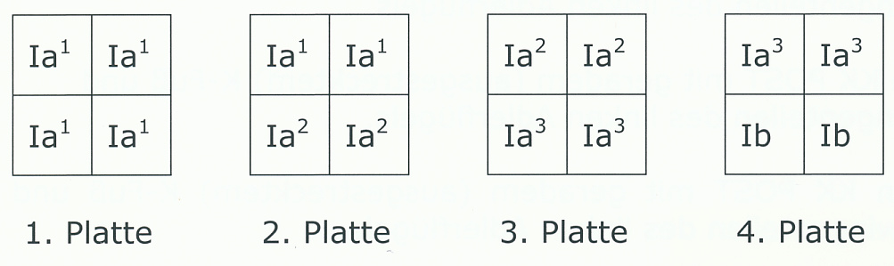 3 Kreuzer Type Ia1, Platte 1 Platte12