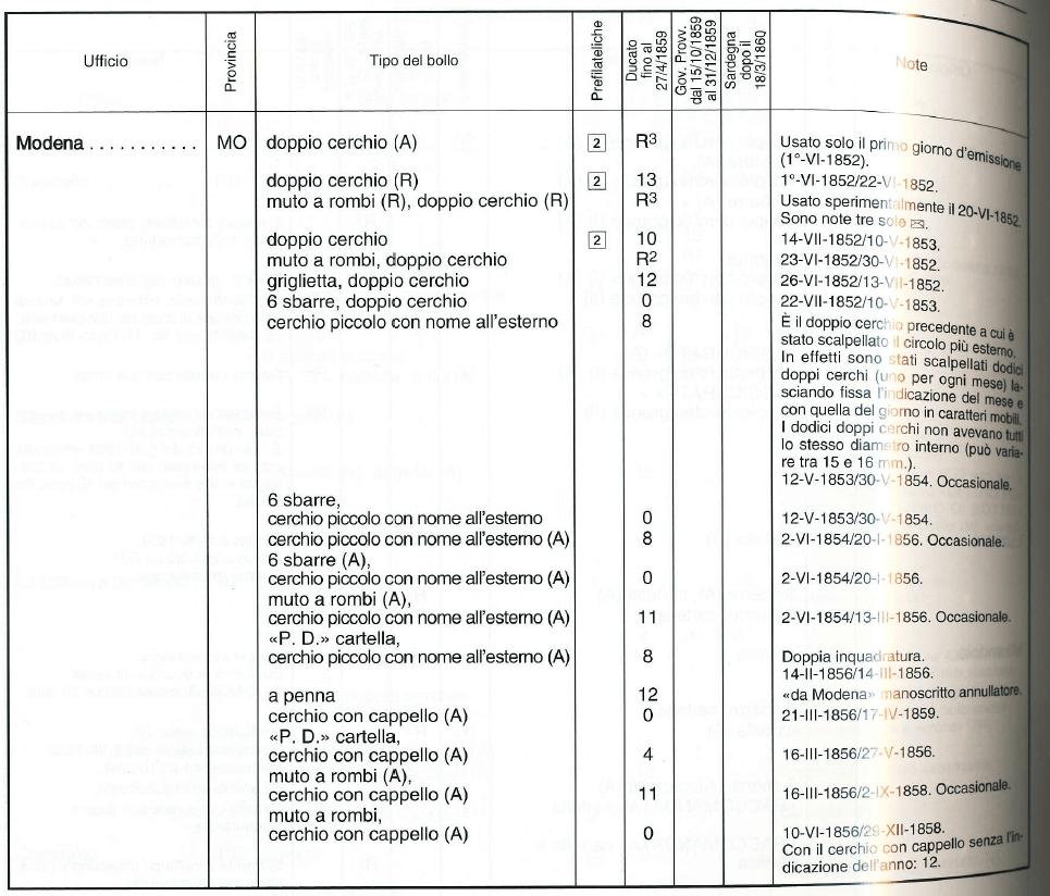 Frage zu Stempelbewertung - Modena Stempe11