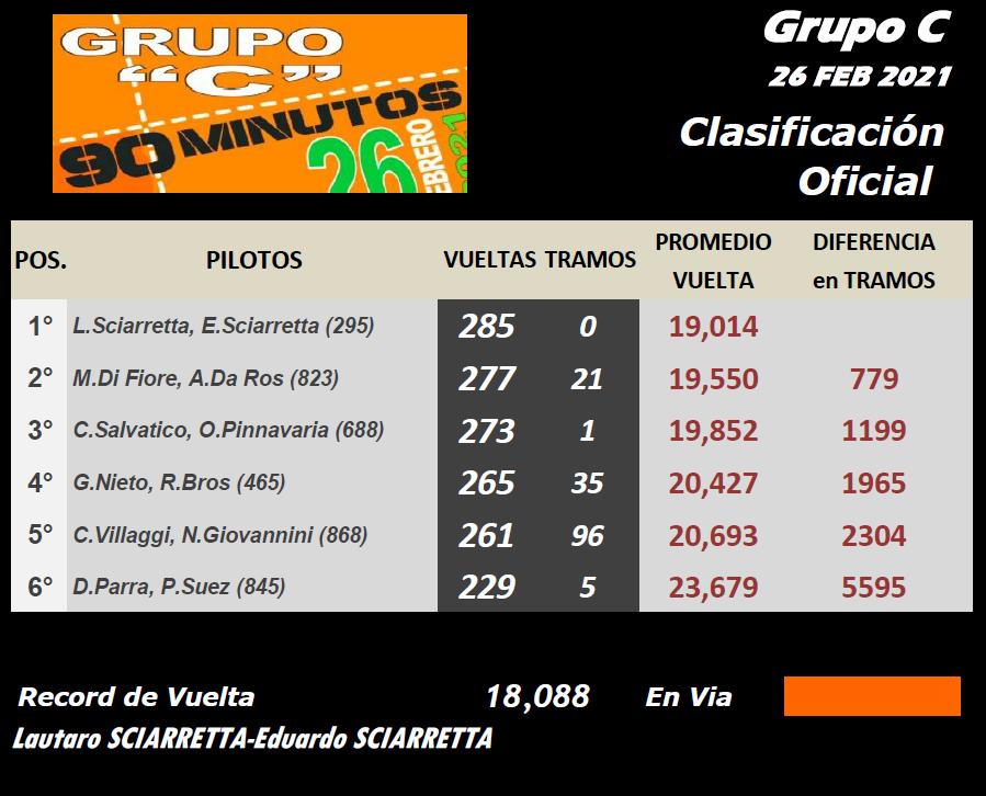 Grupo C ▬ CLASIFICACIÓN Final24