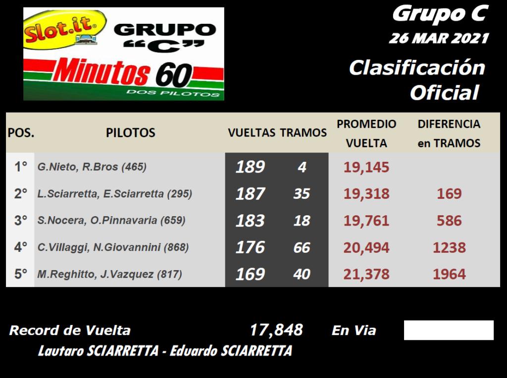 Grupo C ▬ CLASIFICACIÓN Final32