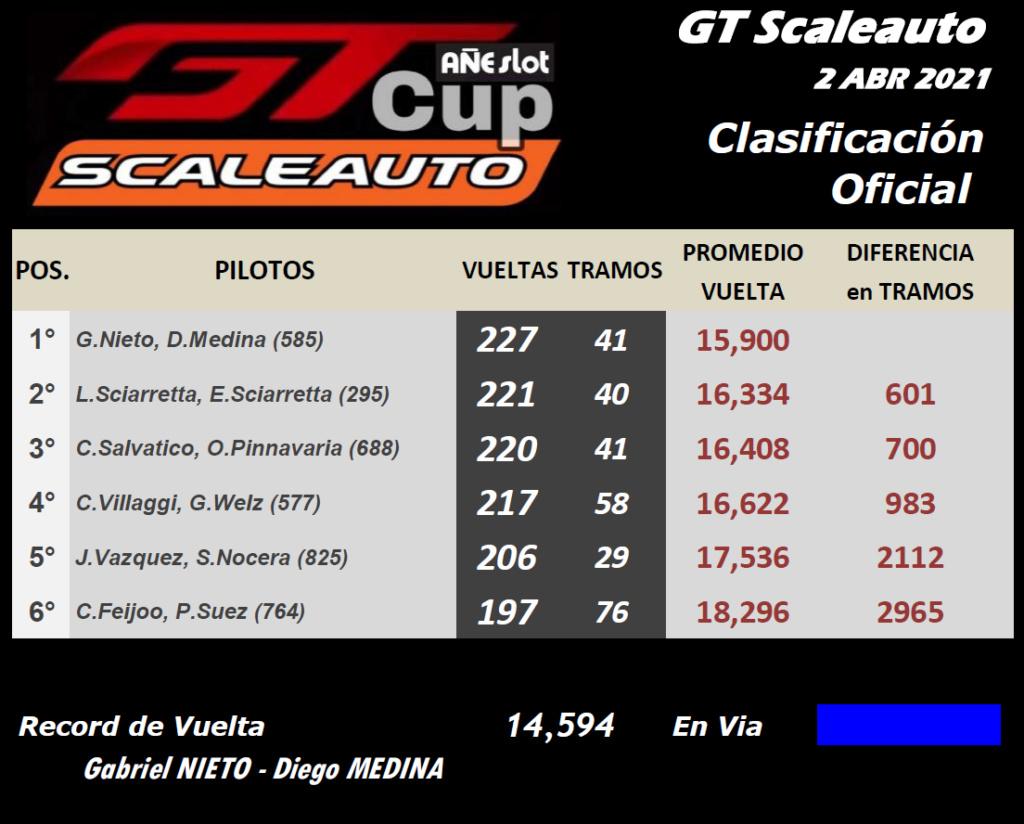 GT SCALEAUTO ▬▬ CLASIFICACIÓN Final34