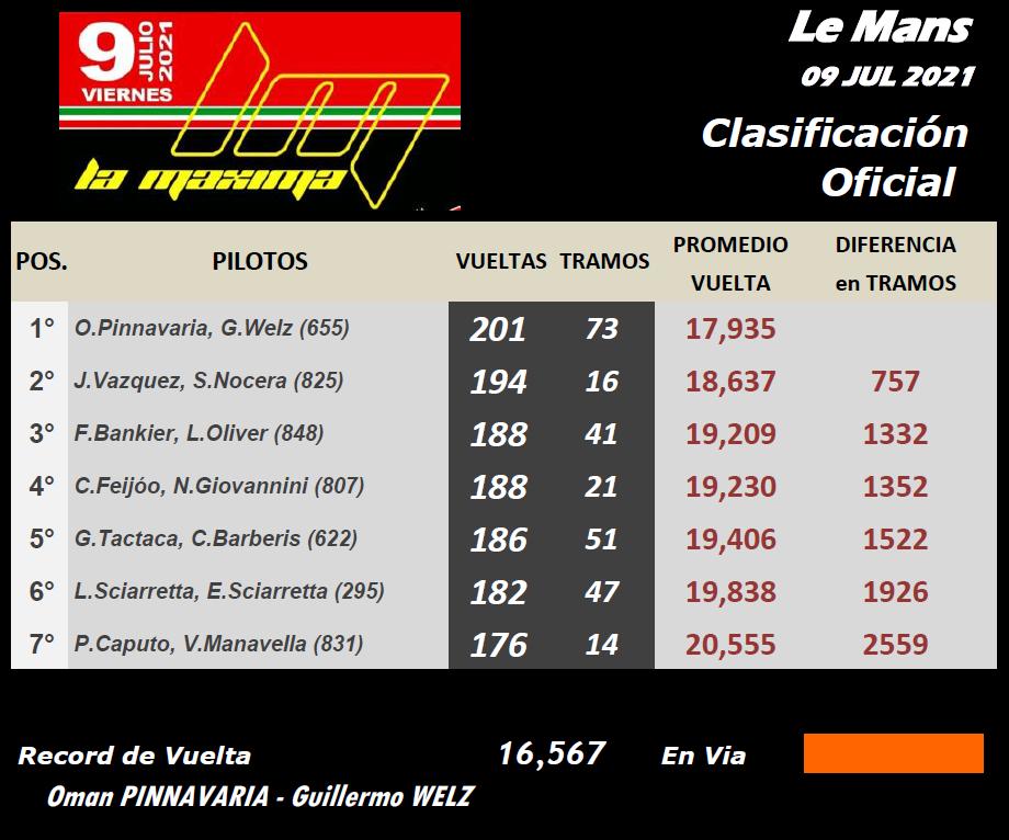 Le Mans ▬ CLASIFICACIÓN Final52