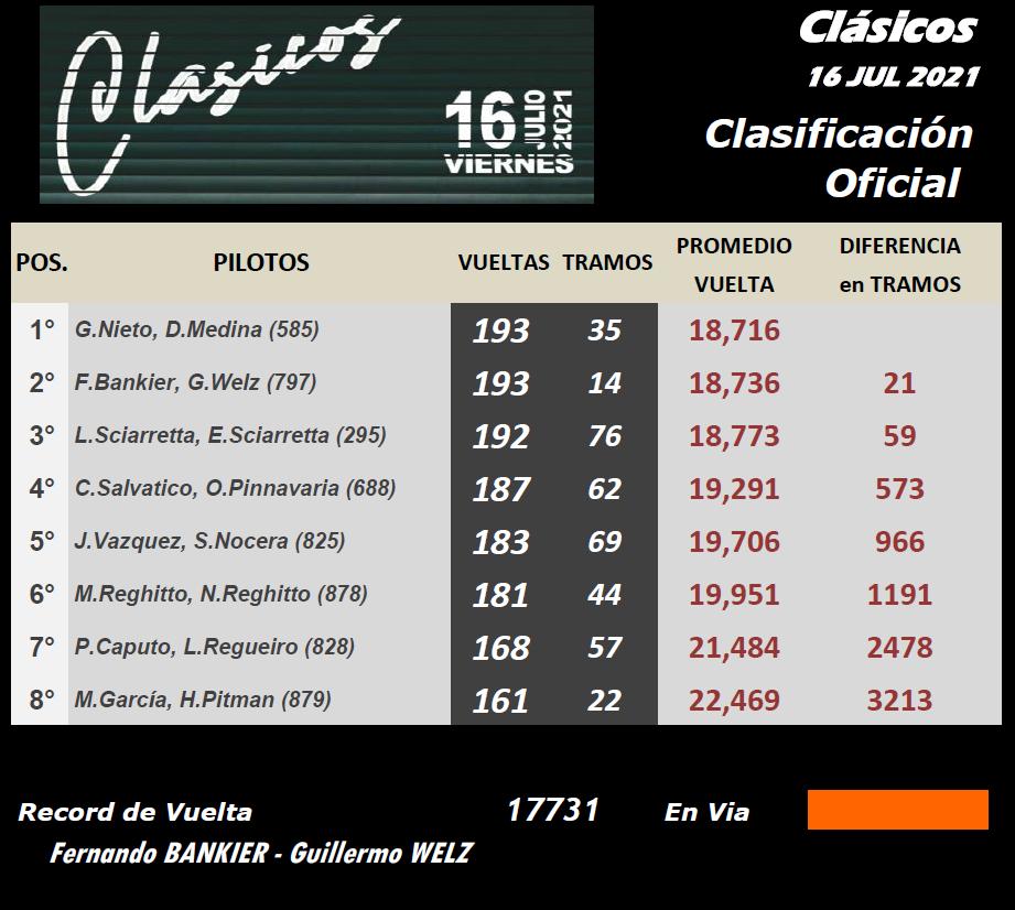 CLASICOS ▬ PRESENTACIÓN Final55