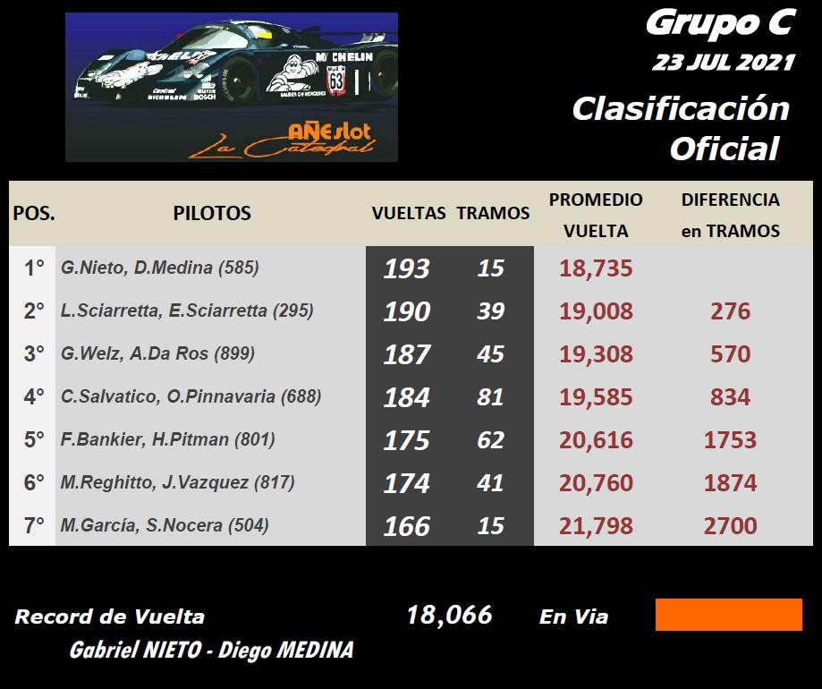 Grupo C ▬ CLASIFICACIÓN Final57