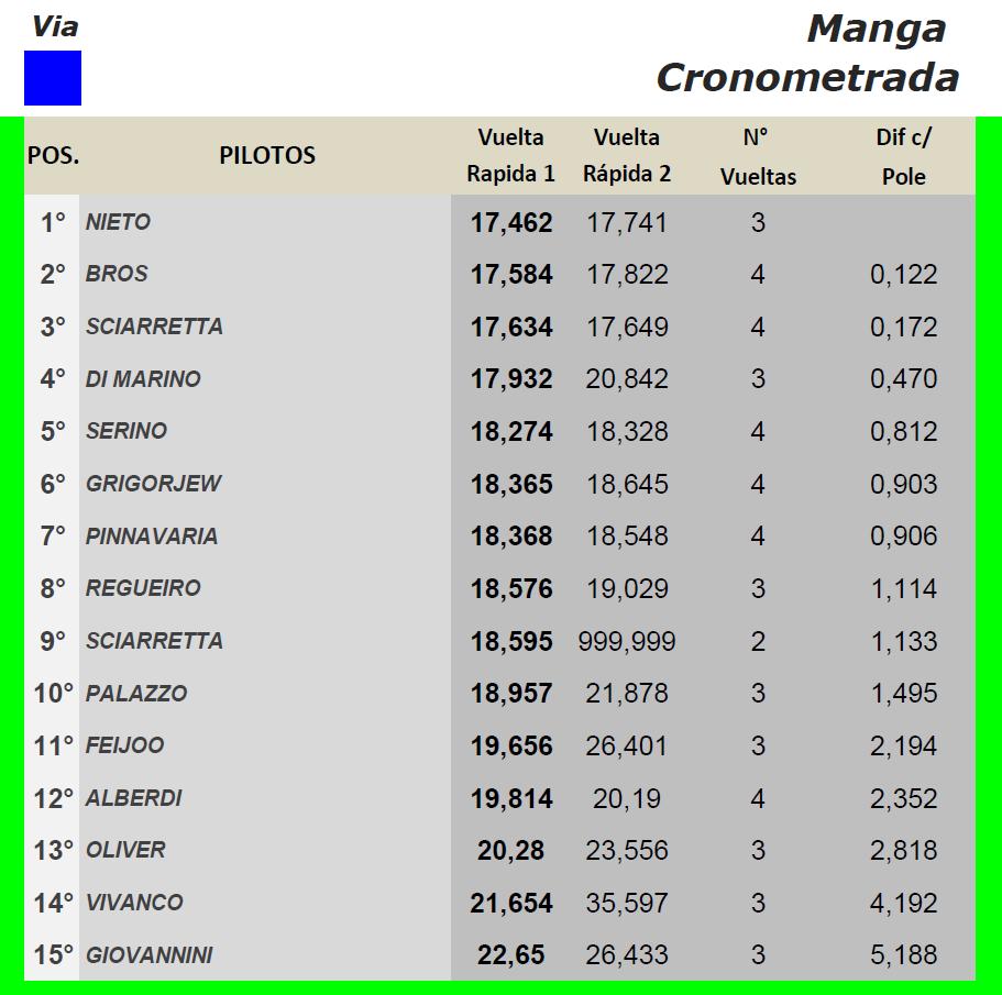 Grupo C ▬ 4° Ronda ▬ V. TÉCNICA ▬ CLASIFICACIÓN OFICIAL Gc-rm13