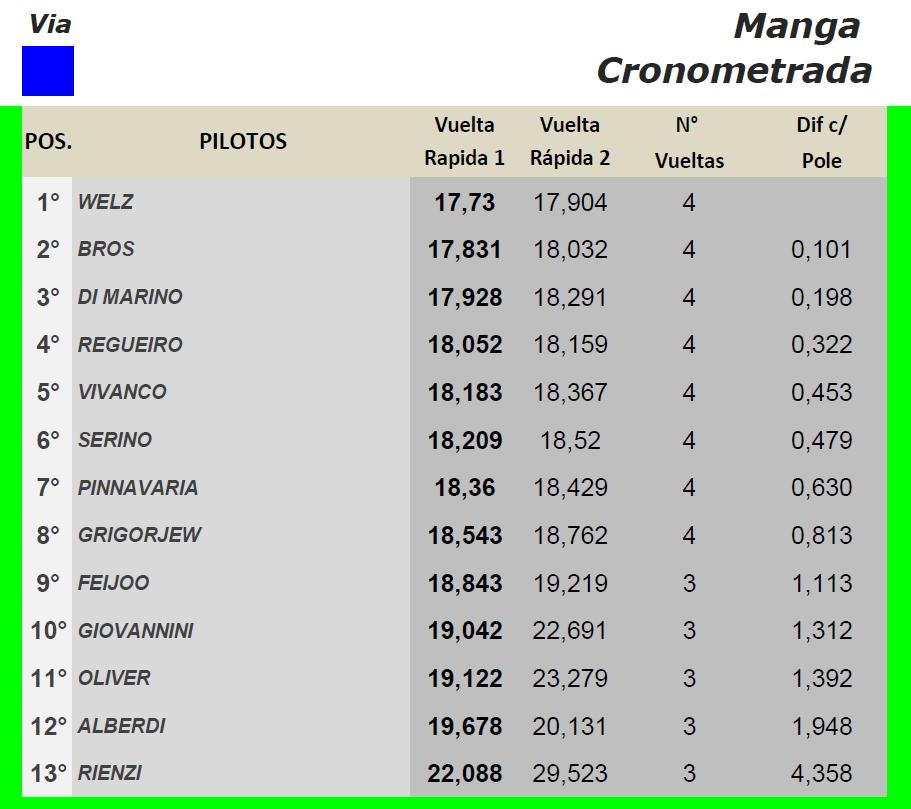 Grupo C ▬ 5° Ronda ▬ V. TÉCNICA ▬ CLASIFICACIÓN OFICIAL Gc-rm14