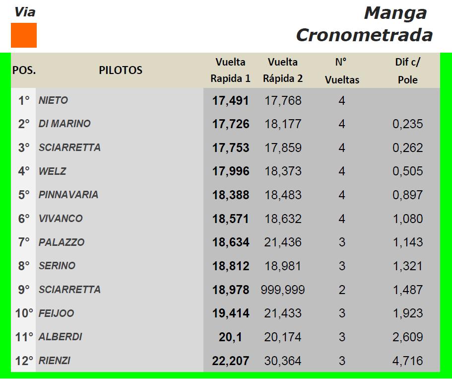 Grupo C ▬ 7° Ronda ▬ V. TÉCNICA ▬ CLASIFICACIÓN OFICIAL Gc-rm16