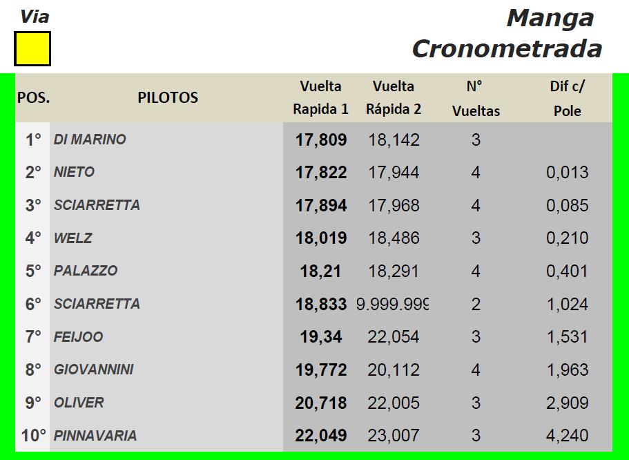 Grupo C ▬ 8° Ronda ▬  V. TÉCNICA ▬ CLASIFICACIÓN OFICIAL Gc-rm17
