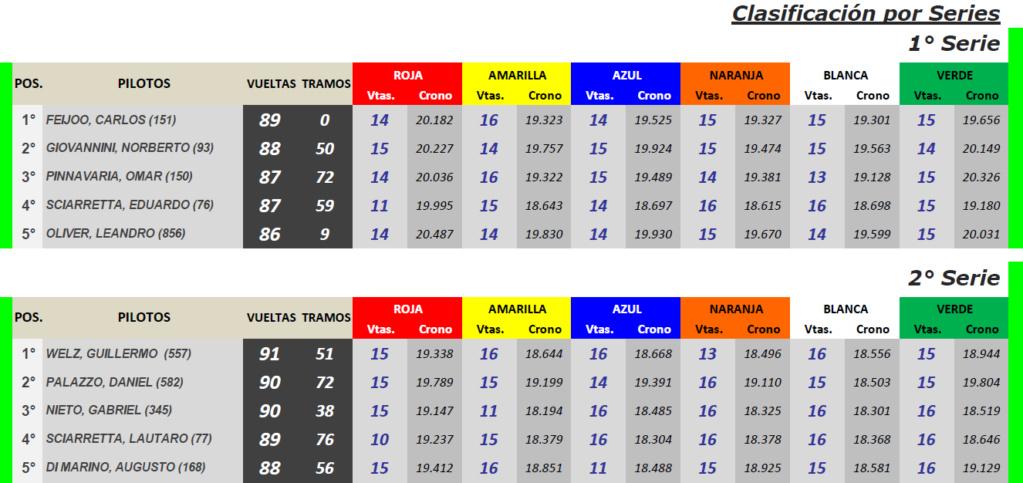 Grupo C ▬ 8° Ronda ▬  V. TÉCNICA ▬ CLASIFICACIÓN OFICIAL Gc-s23