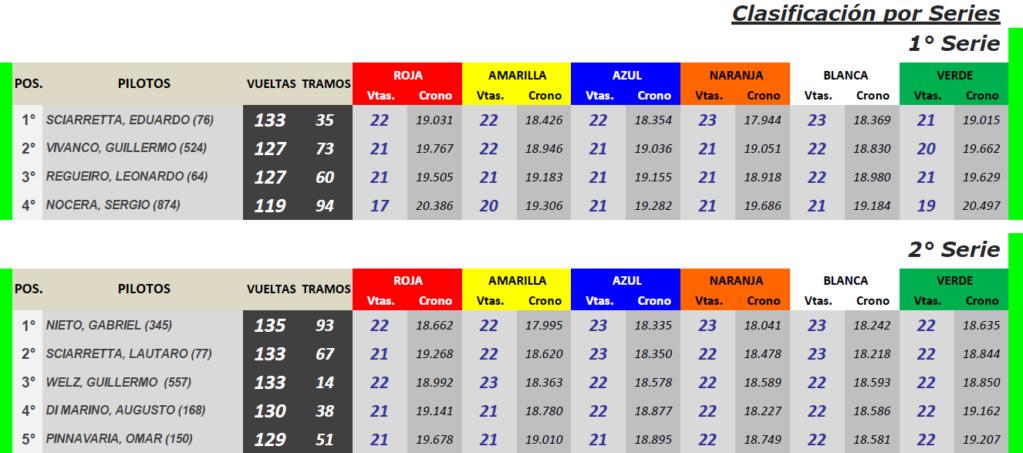 Grupo C ▬ 12° Ronda ▬ V. TÉCNICA ▬ CLASIFICACIÓN OFICIAL Gc-s27