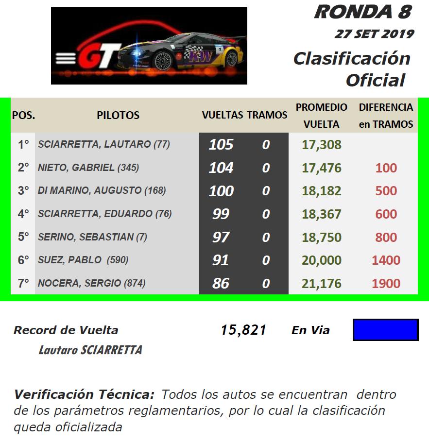GT ▬ 8° Ronda ▬ V. TÉCNICA ▬ CLASIFICACIÓN OFICIAL Gt-r38