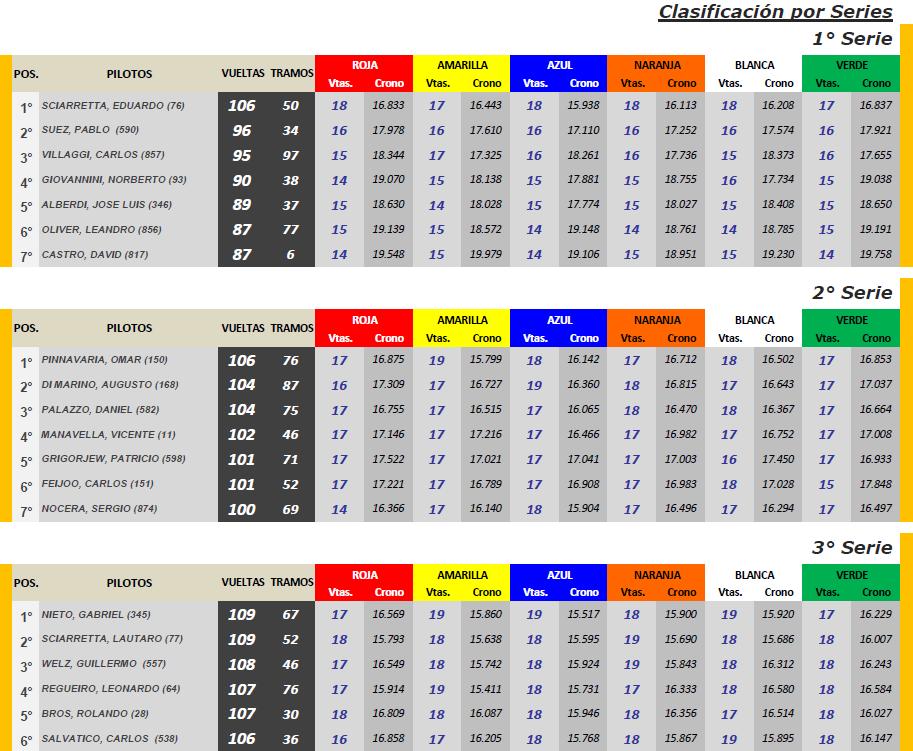 GT Cup SCALE ▬ 5° RONDA ▬ V.TÉCNICA ▬▬ CLASIFICACIÓN OFICIAL Gt-s12