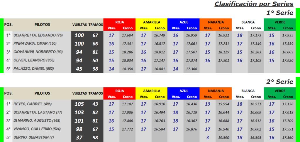 GT ▬ 4° Ronda ▬ V. TÉCNICA ▬ CLASIFICACIÓN OFICIAL Gt-s29