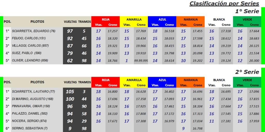 GT ▬ 7° Ronda ▬ V. TÉCNICA ▬ CLASIFICACIÓN OFICIAL Gt-s34