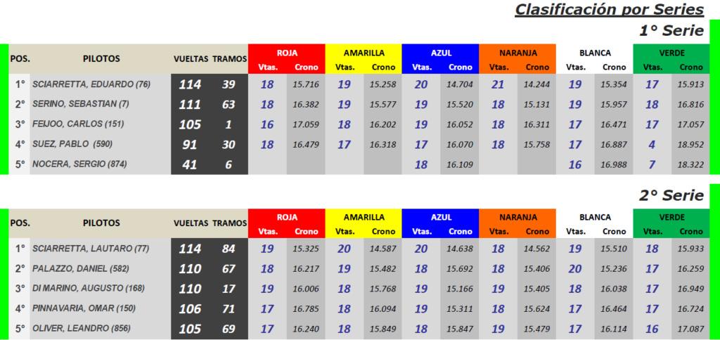 GT Scale ▬ 9° Ronda ▬ V. TÉCNICA ▬ CLASIFICACIÓN OFICIAL Gt-s36