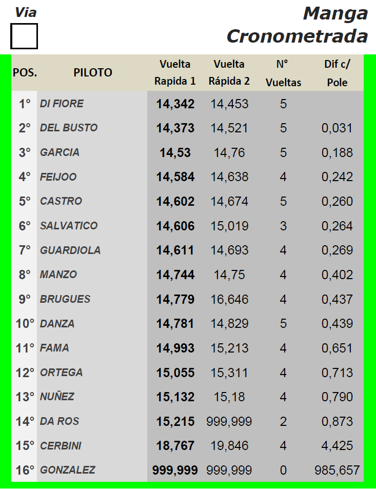 TC PICKUP ▬ 4° Ronda ▬ V. TÉCNICA ▬ CLASIFICACIÓN OFICIAL Pic-rm10