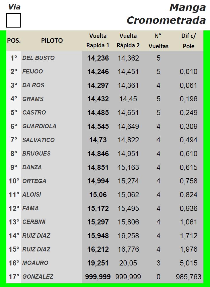 TC Pickup ▬ 5° Ronda ▬ V. TÉCNICA ▬ CLASIFICACIÓN OFICIAL Pic-rm11