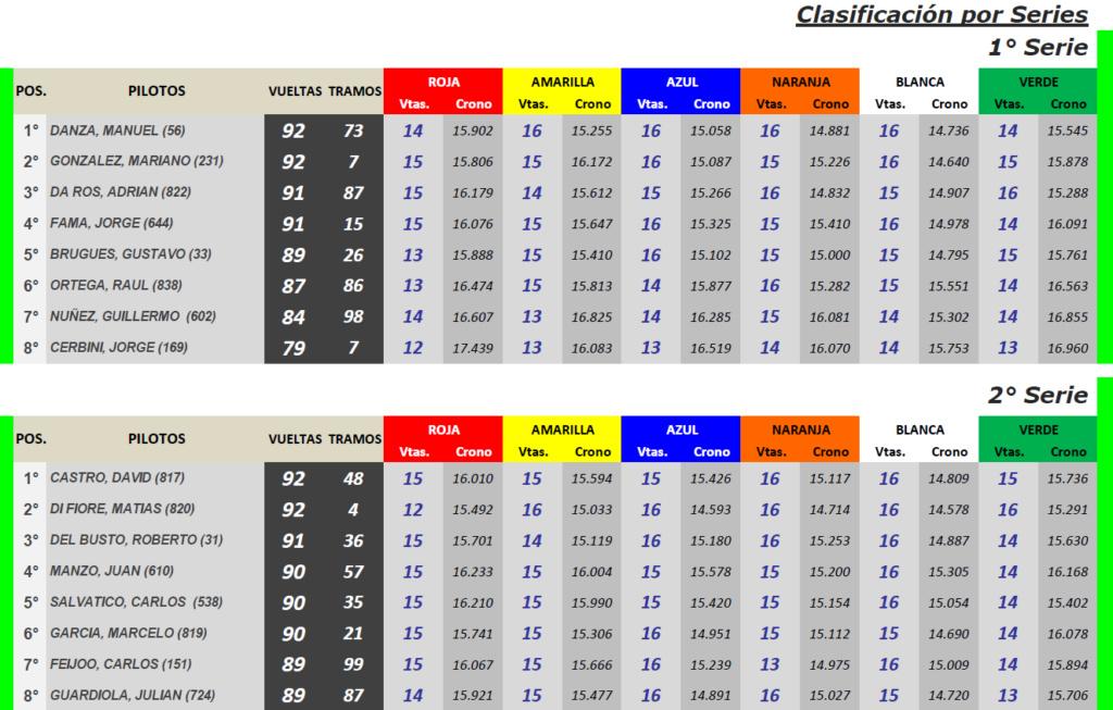 TC PICKUP ▬ 4° Ronda ▬ V. TÉCNICA ▬ CLASIFICACIÓN OFICIAL Pic-s10