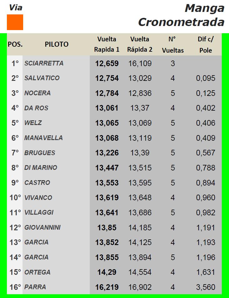 Copa SCALEXTRIC ▬ 9° Ronda ▬ V. TÉCNICA ▬ CLASIFICACIÓN OFICIAL Sc-rm11