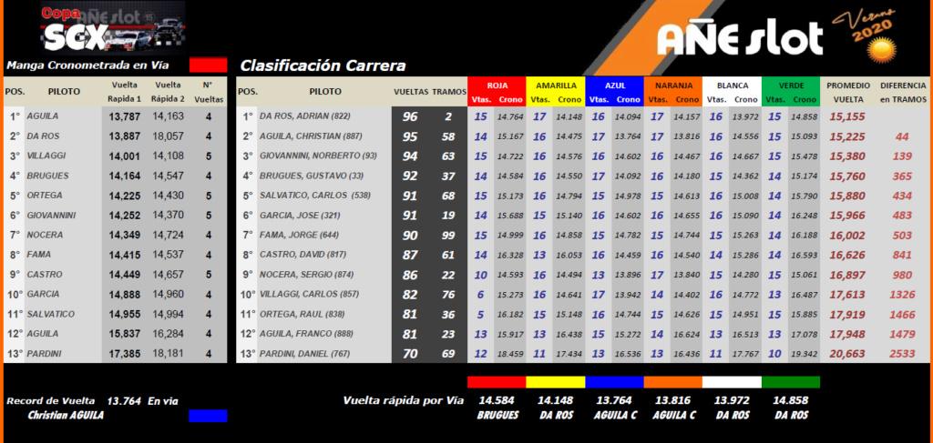 Copa SCX ▬ Verano ▬▬ CLASIFICACIÓN Scx12