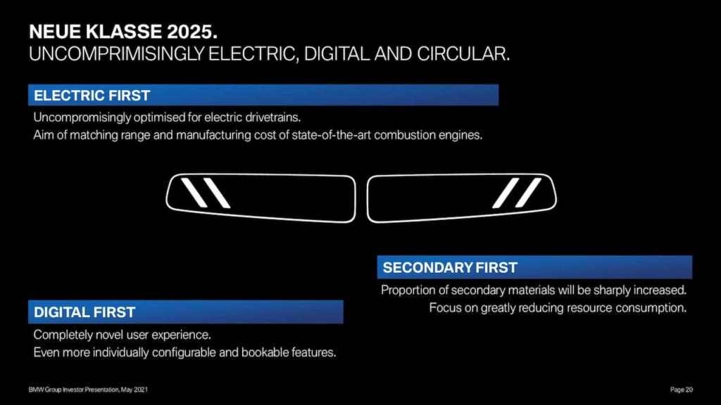 2021 - [BMW] Vision Circular  - Page 2 9271cd10