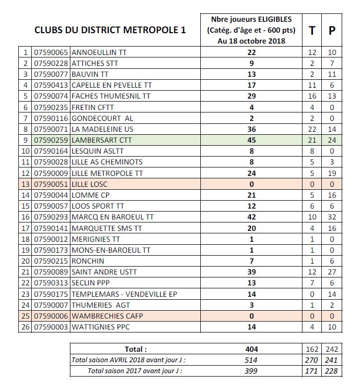 """ Challenge Liliane Chuffart "" Métropole 1 26_clu10"