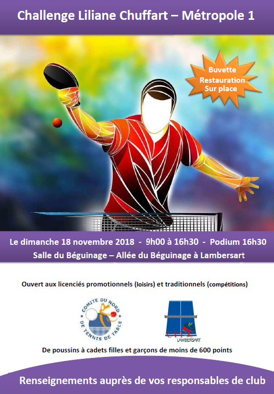 """ Challenge Liliane Chuffart "" Métropole 1 Affich10"