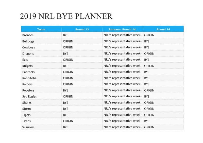 2019 NRL.com Fantasy thread part 2 Bye_2012
