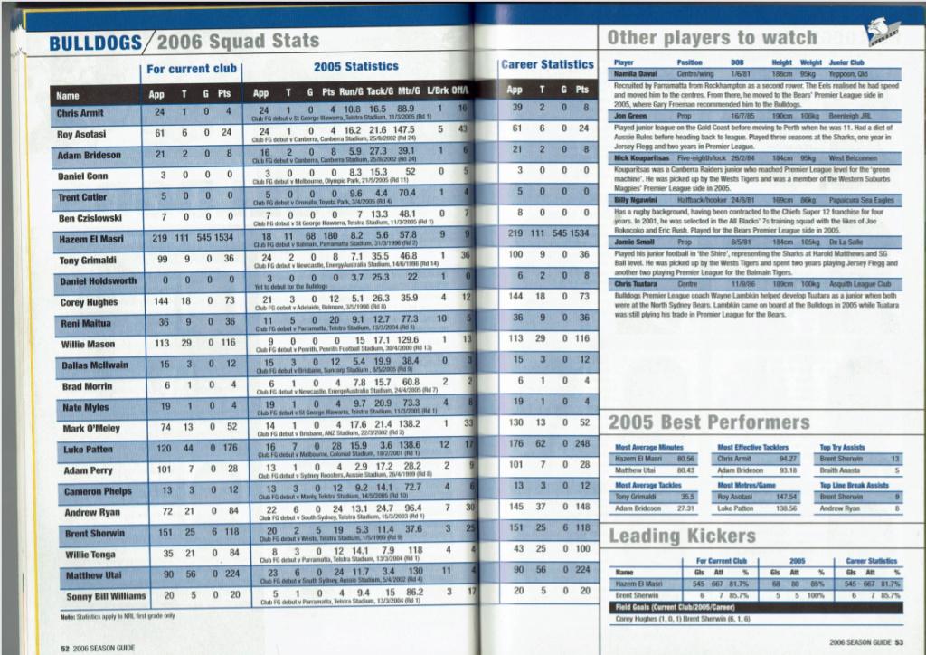 NRLFF Fantasy 2006 Part 1 - Let's get retro - Page 2 2006_b11