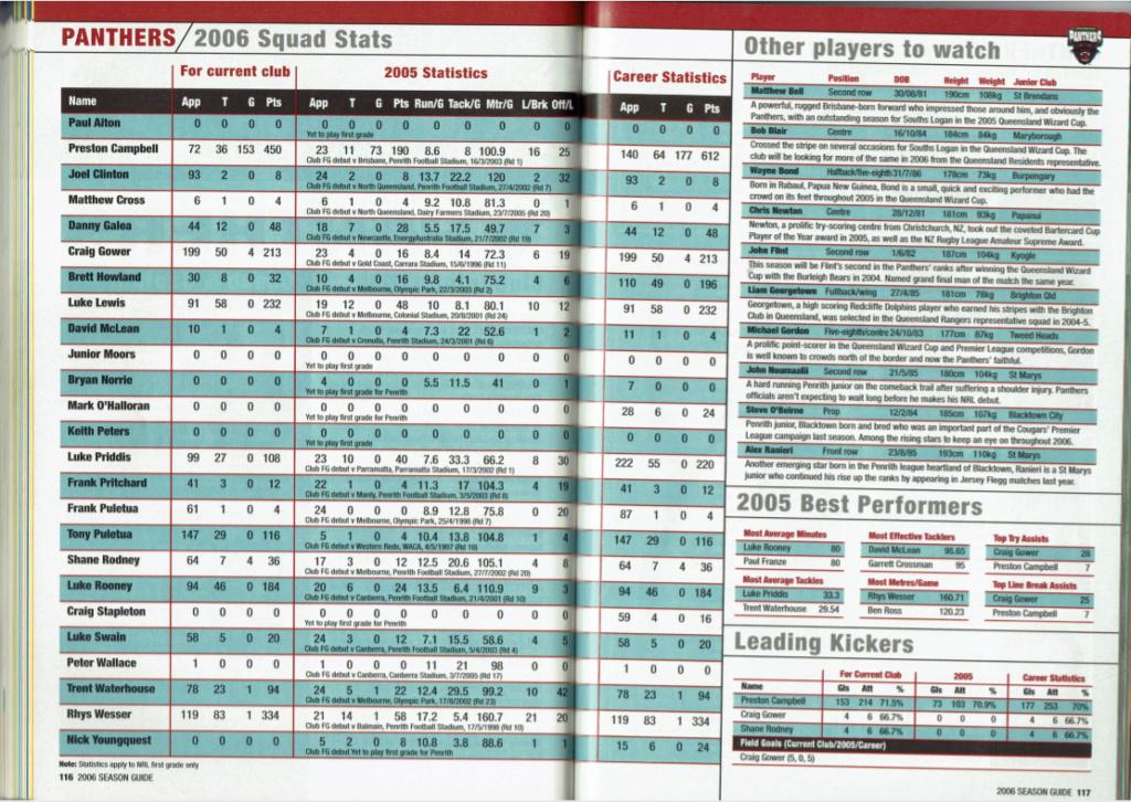 NRLFF Fantasy 2006 Part 1 - Let's get retro - Page 2 2006_p10