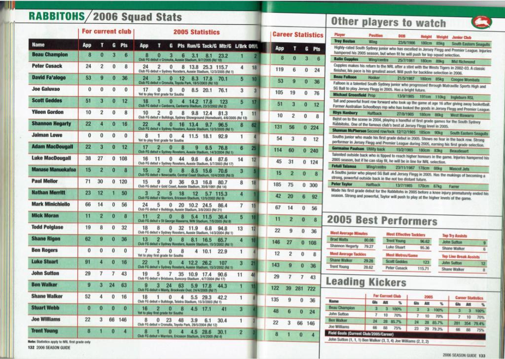 NRLFF Fantasy 2006 Part 1 - Let's get retro - Page 2 2006_r11