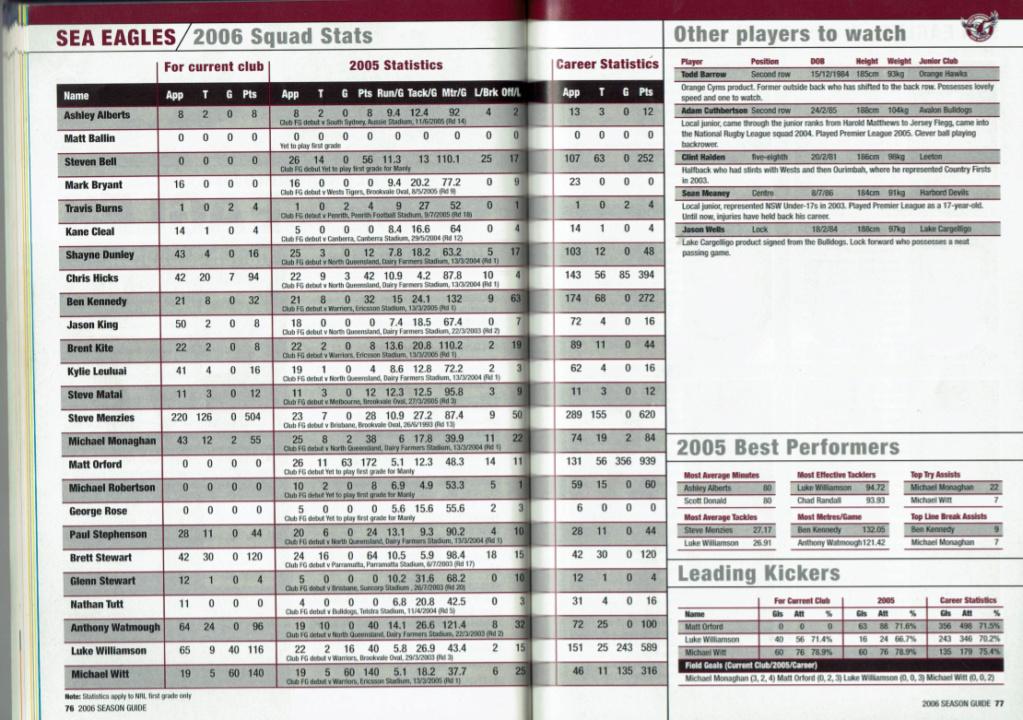 NRLFF Fantasy 2006 Part 1 - Let's get retro - Page 2 2006_s10