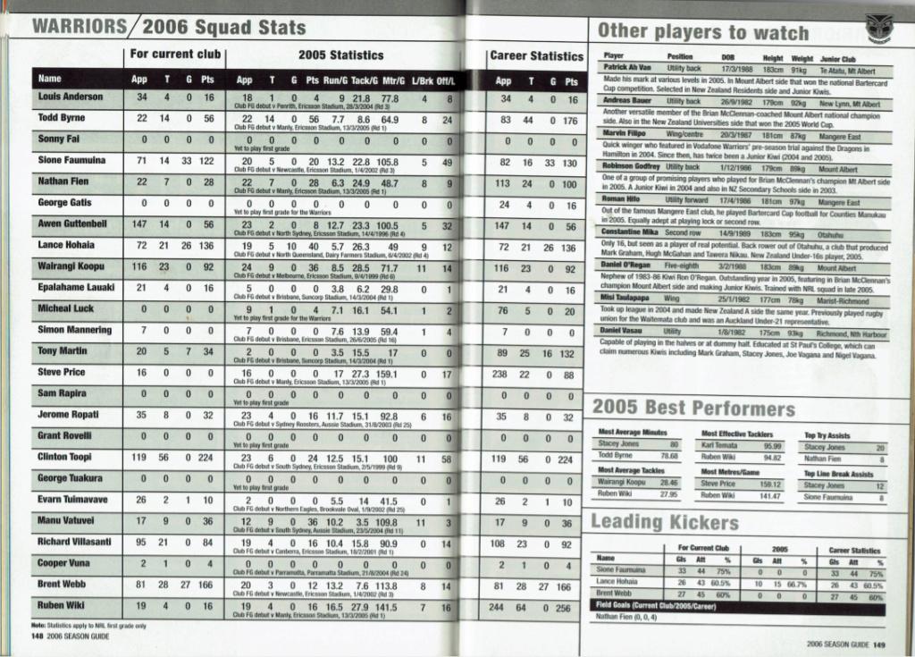 NRLFF Fantasy 2006 Part 1 - Let's get retro - Page 2 2006_w10