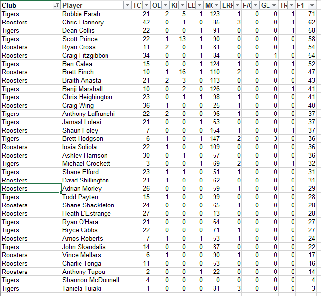 NRLFF 2006 Fantasy thread - Round 15 - Hayne and BMoz, Where are you? - Page 8 R15_ti10
