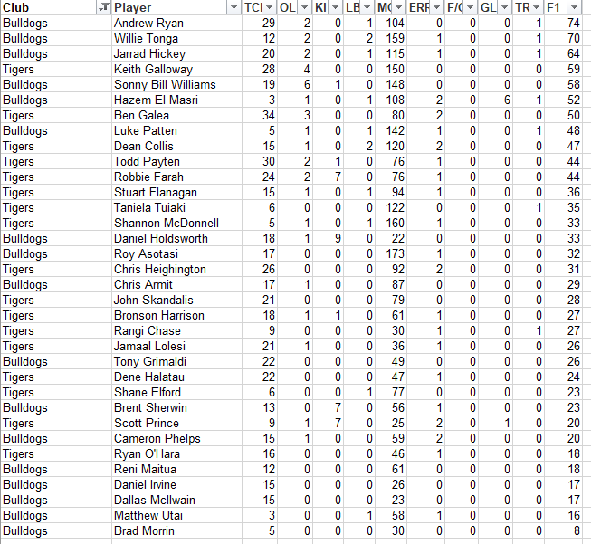 NRLFF 2006 Fantasy thread - Round 16+17  - MS finally got a good score - Page 9 R17_do10