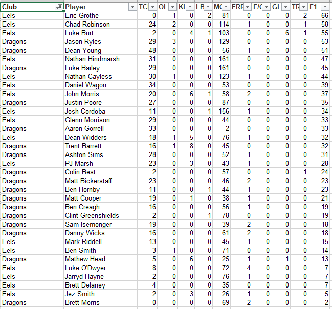 NRLFF 2006 Fantasy thread - Round 20+21+22 triple threat - Page 8 R22_ee10