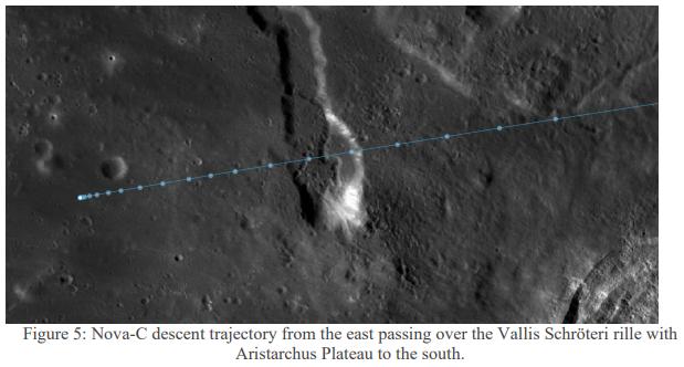 [Artemis] Contrats pour acheminer des CU sur la Lune (CLPS) - Page 2 Intuit11