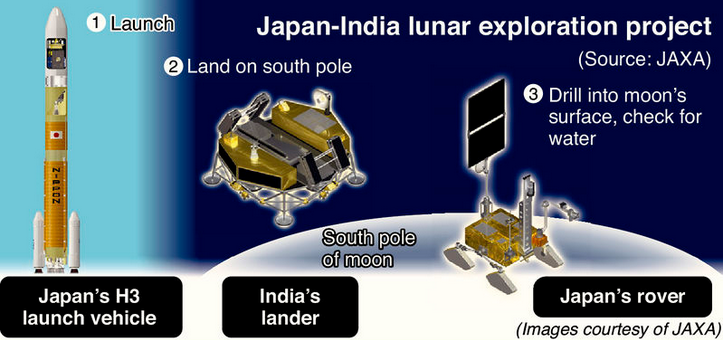 Rover lunaire JAXA/ISRO - 2023 Jaxa-i10