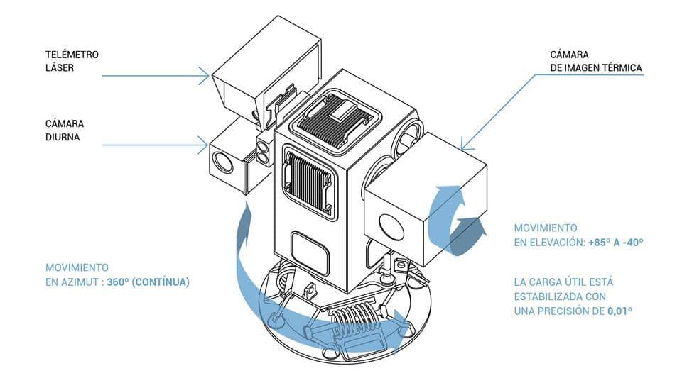 Sistema SEON (Sistema Estabilizado de Observación Naval) 43027810