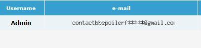 Emails are partially hidden Captu242