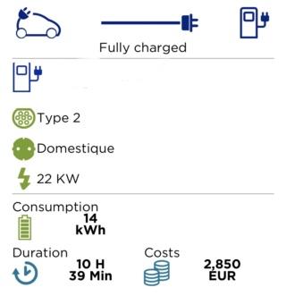 Changement de batterie sur ancien véhiposte 2_char11