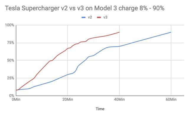 Tesla : la model 3 dévoilée - Page 3 Sucv3-10