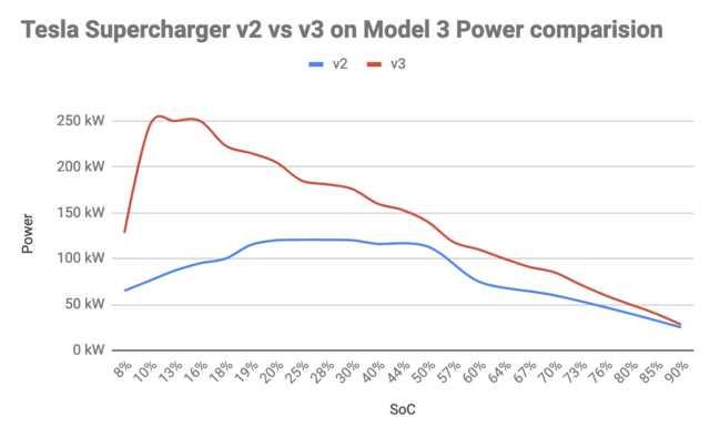 Tesla : la model 3 dévoilée - Page 3 Sucv3-11