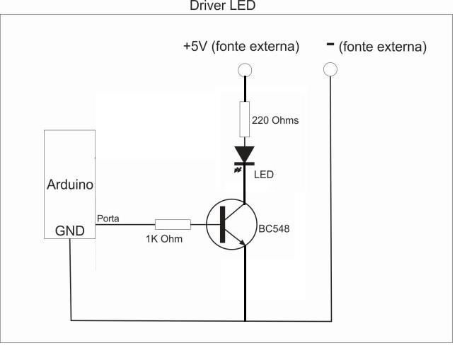 Anunciadores - Luzes Piloto Driver10