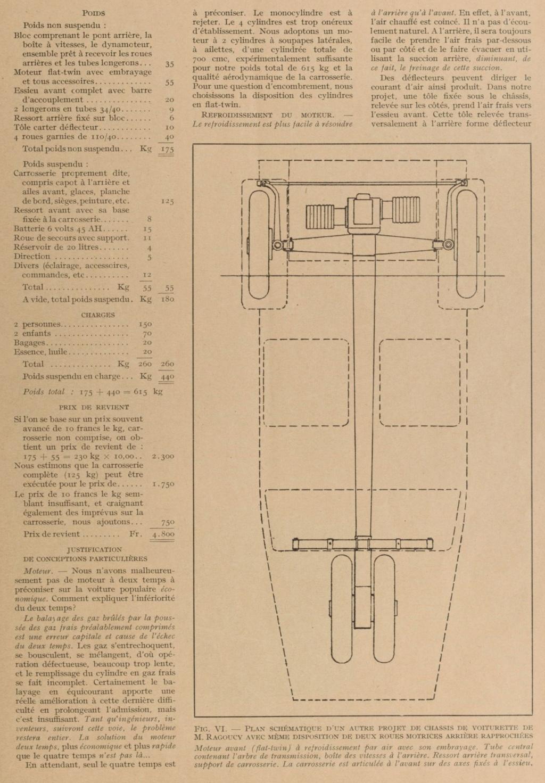 Tricyclecar RAGOUCY 192